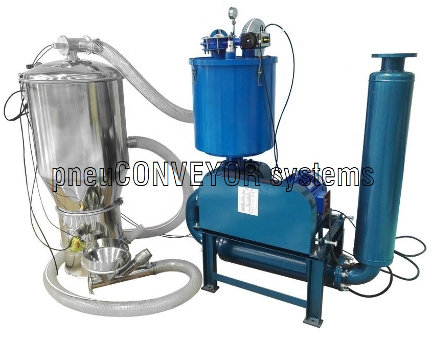 dilute phase conveying system